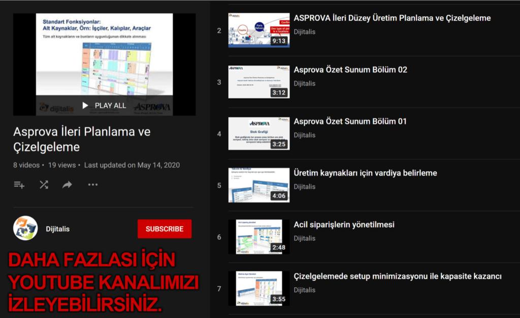dijitalis youtube